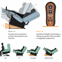 Photo diagram of the hand control and recline of the lift chair. thumbnail